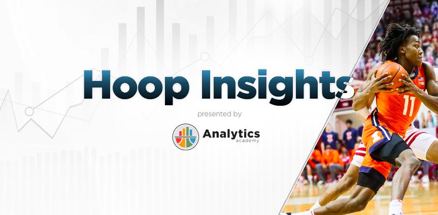 Hoop Insights: Ayo Dosunmu Keeps Getting Better
