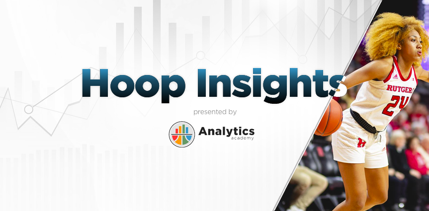 Hoop Insights – A Sleeper in the Big Ten