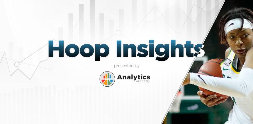 Hoop Insights: Baylor's Inside Dominance