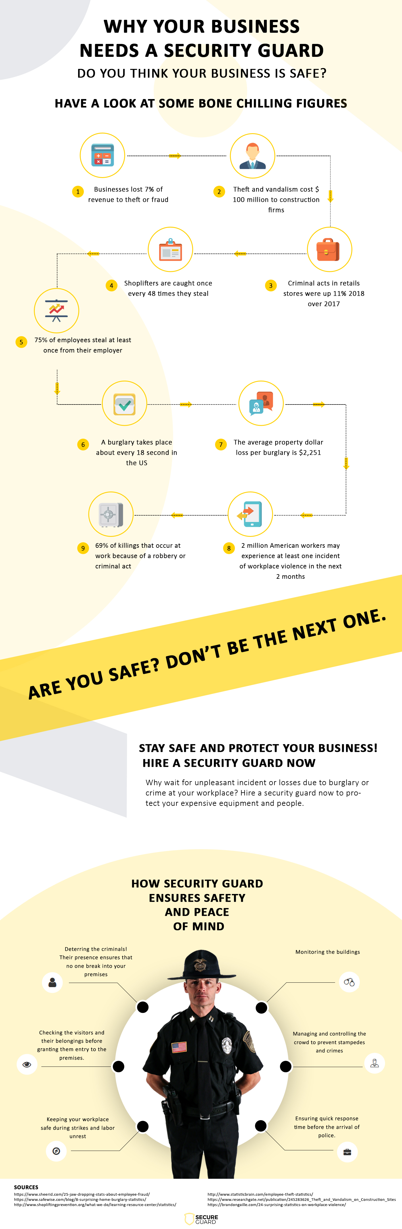 Why Your Business Needs Security Guard