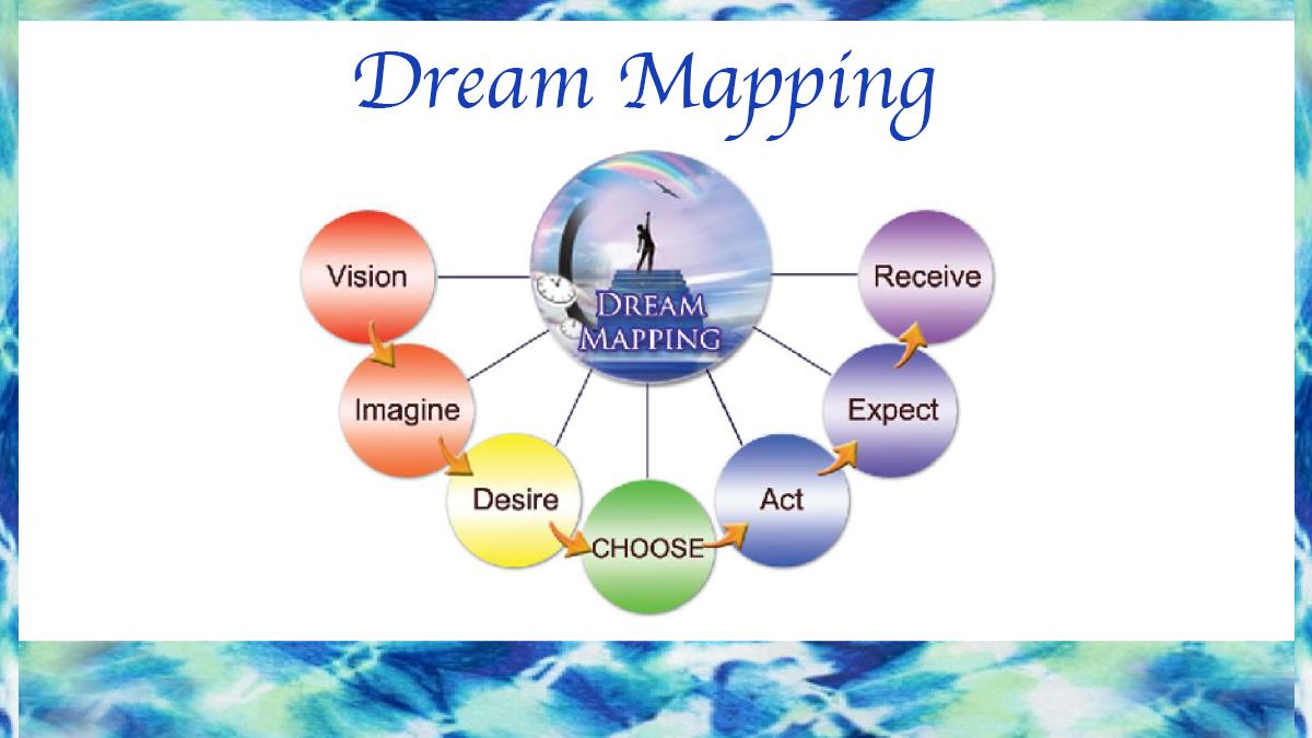 DreamMapping Evaluation Copy