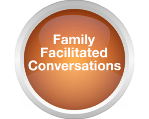 family facilitated conversations button