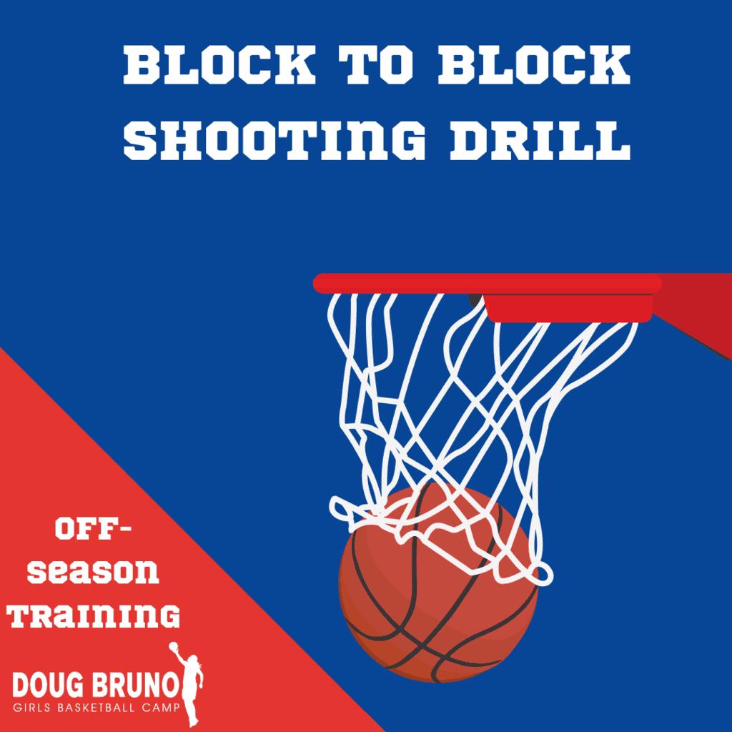 Block to Block Shooting Drill