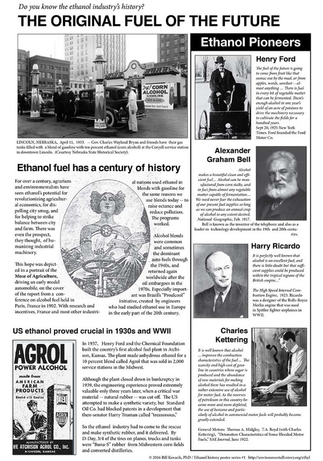 Ethanol's History: The Original Fuel of the Future