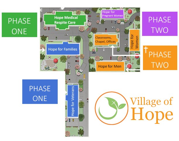 Village of Hope expected to break ground in August
