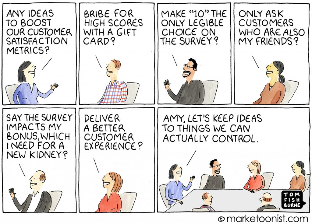 Marketoonist reference to metrics that can be controlled