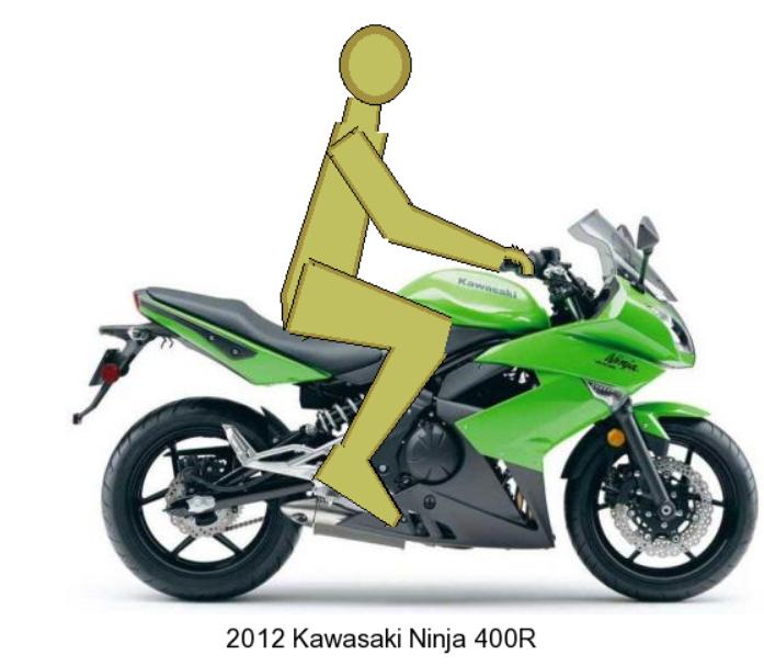 Ninja 400 ergonomics