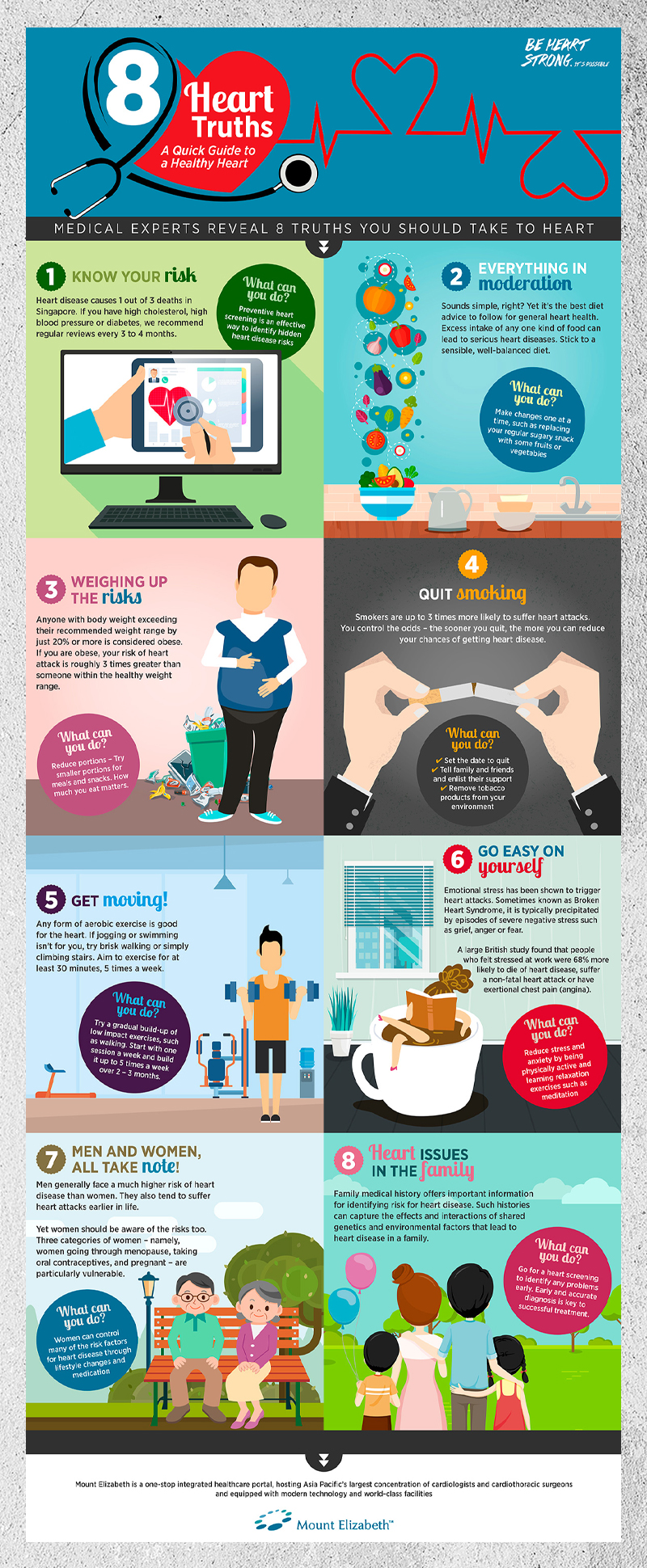Infographics