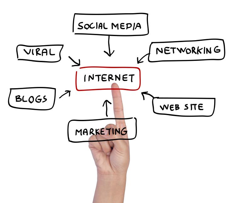 blog image focus marketing and pr