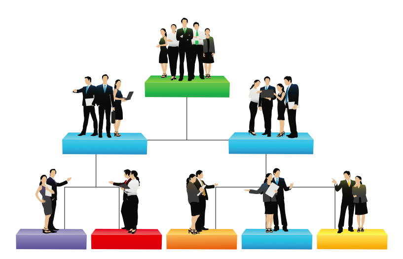 What is Organizational Development anyway?