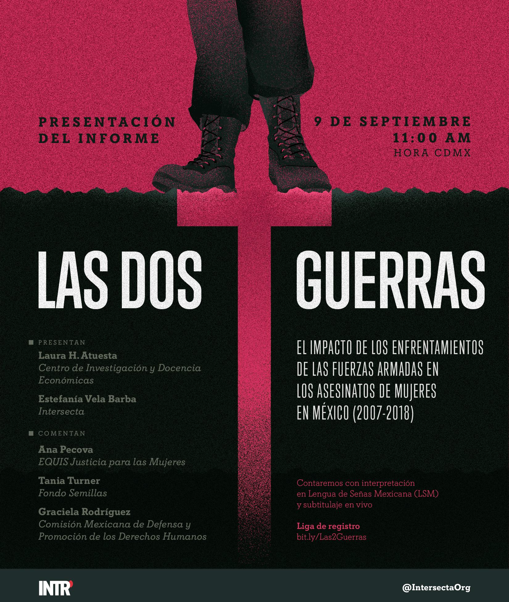 INTR_Las2Guerras