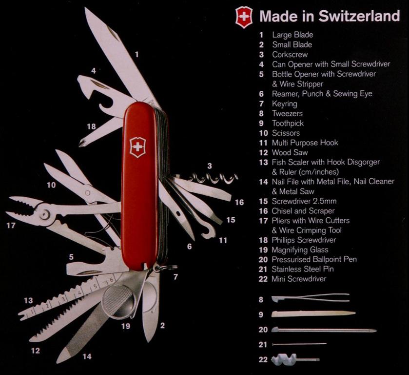 Swisschamp official blade ad