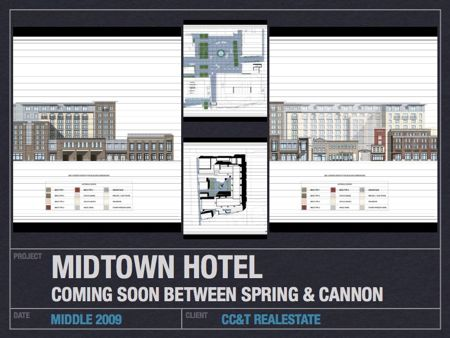 midtown hotel development of charleston, sc