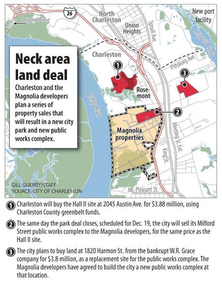 Charleston Sc neck area map of redevelopment