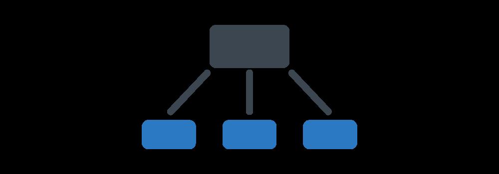 Modular capabilities