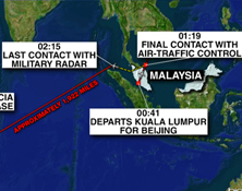 The 4 Most Popular Missing Malaysian Airlines Flight Theories