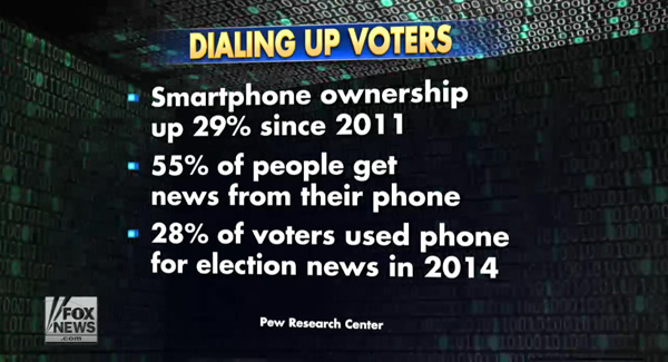 Dialing-up-Voters