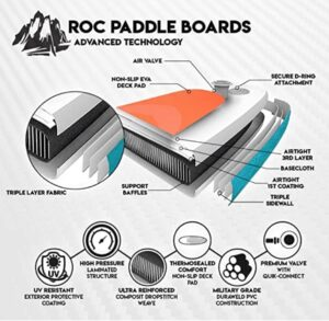 Roc Paddle Board Construction
