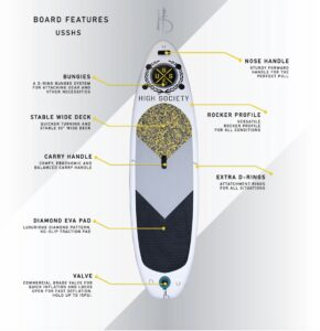 high society USS HS 2 paddle board review