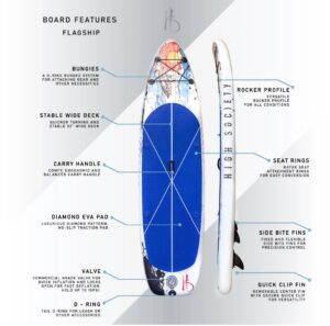 high society flagship SUP review