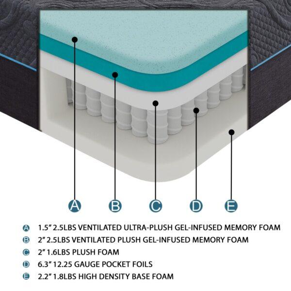 Homelegance 14 Inch Gel Hybrid Detailed Specs
