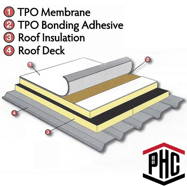 Why Buy TPO roofing material in Rio Rancho