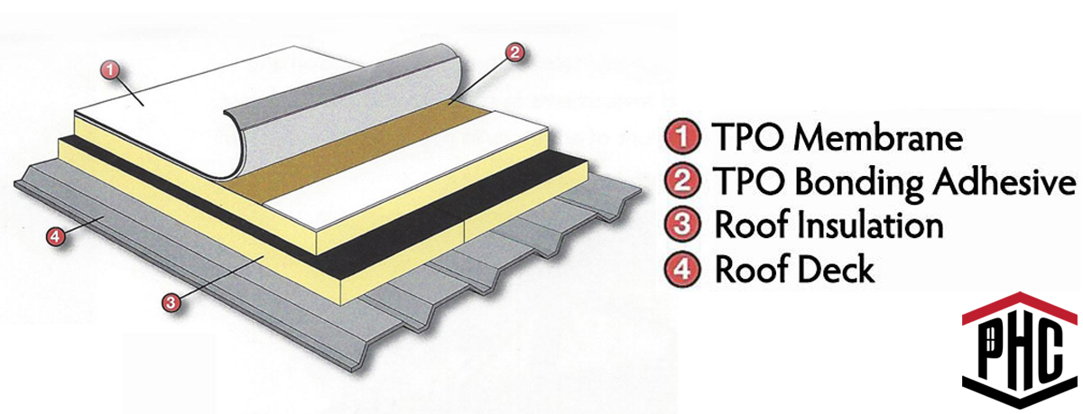 benefits of TPO roofing material in ABQ