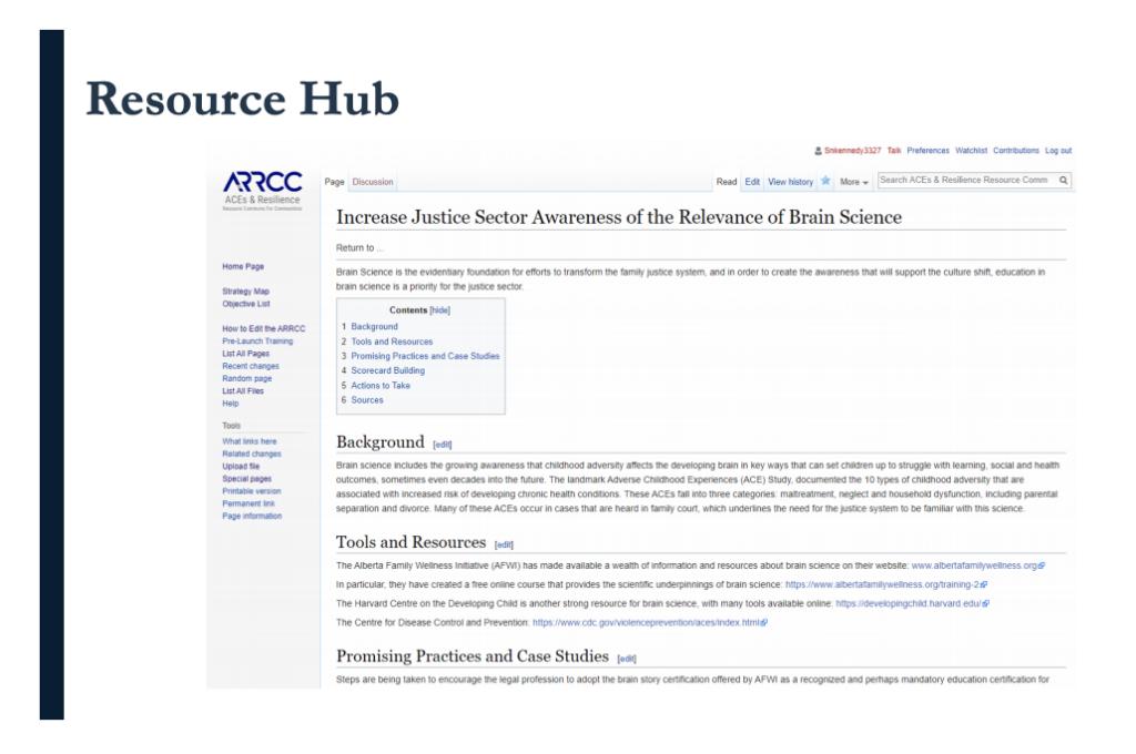Resource Hub for Strategic Objective