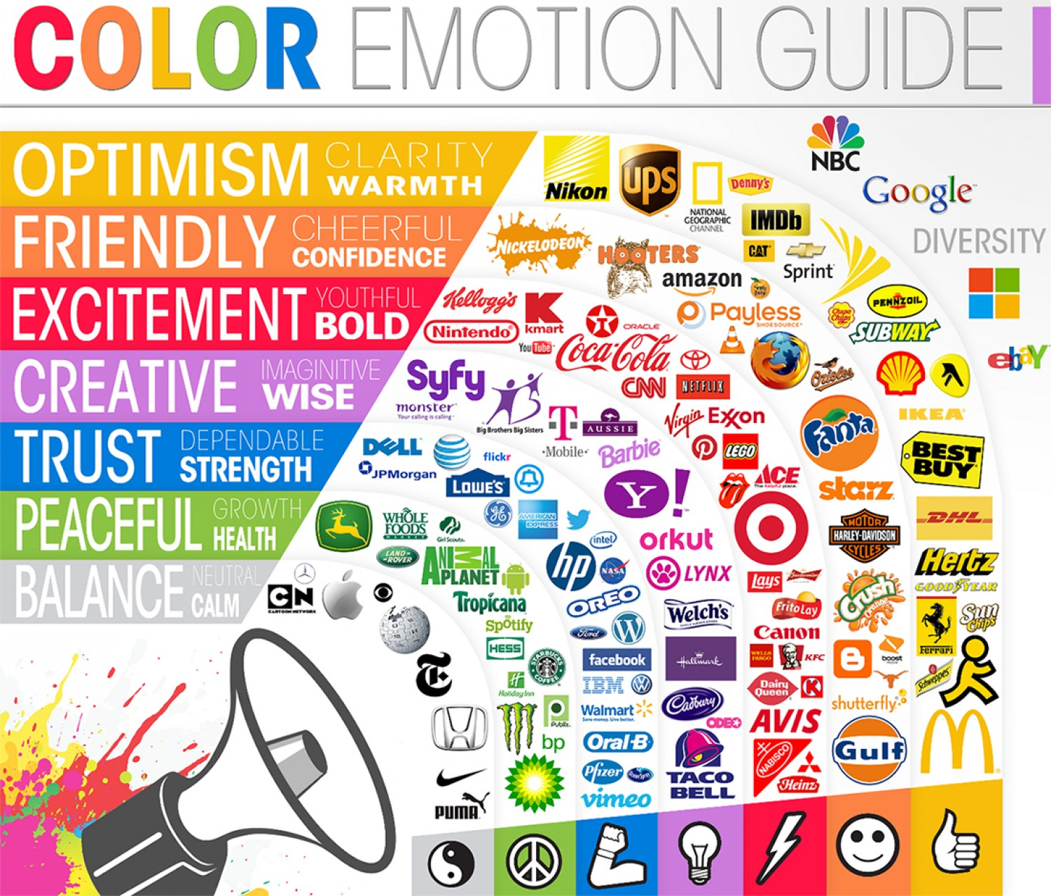 Colour Emotion Guide for Branding and Logos