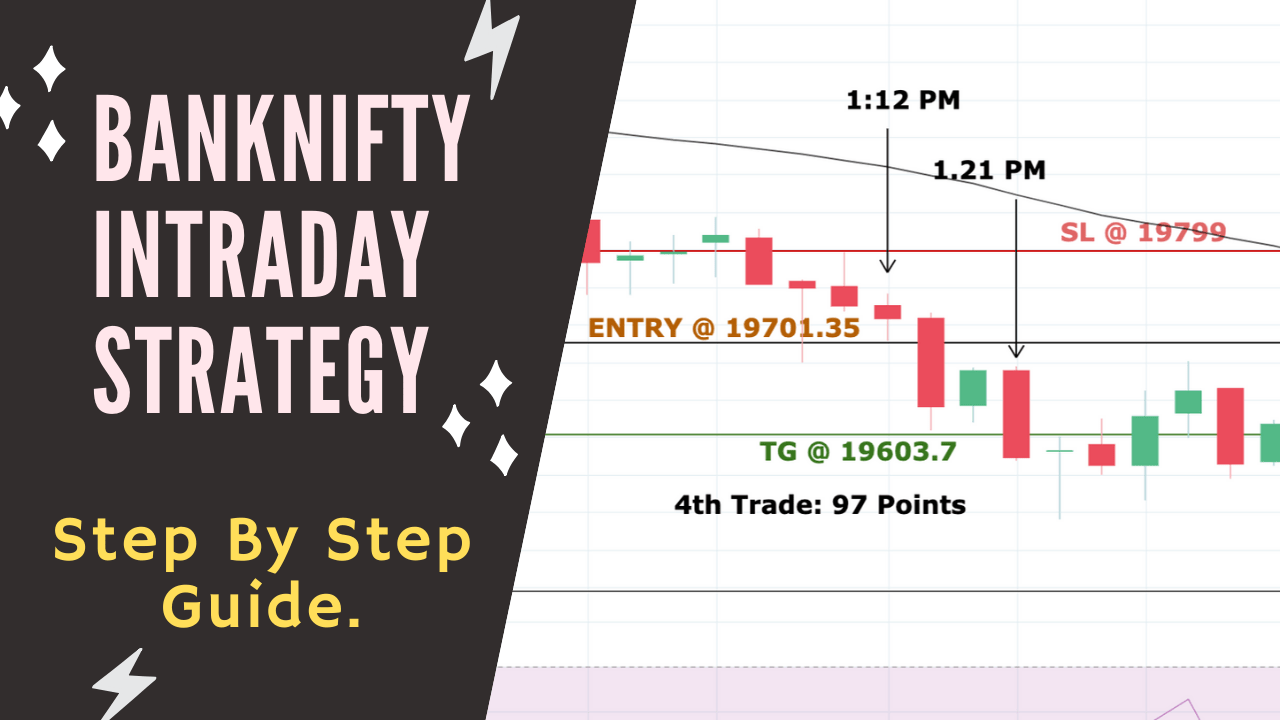 Bank Nifty 3 Minute Intraday Strategy
