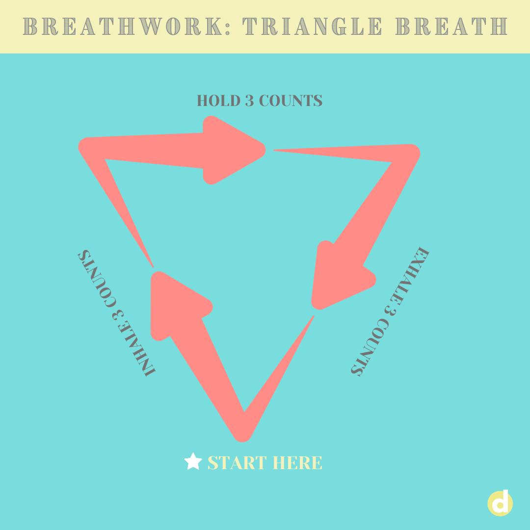 Breath diagram