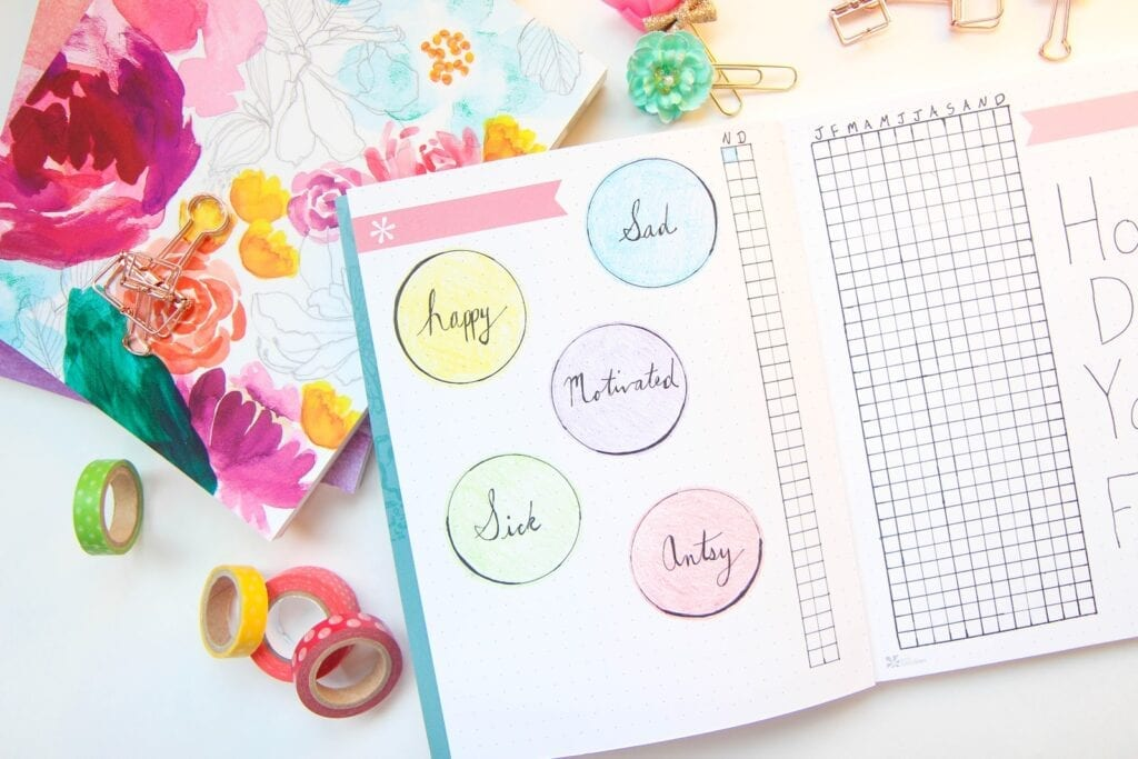 An Intro To Bullet Journaling