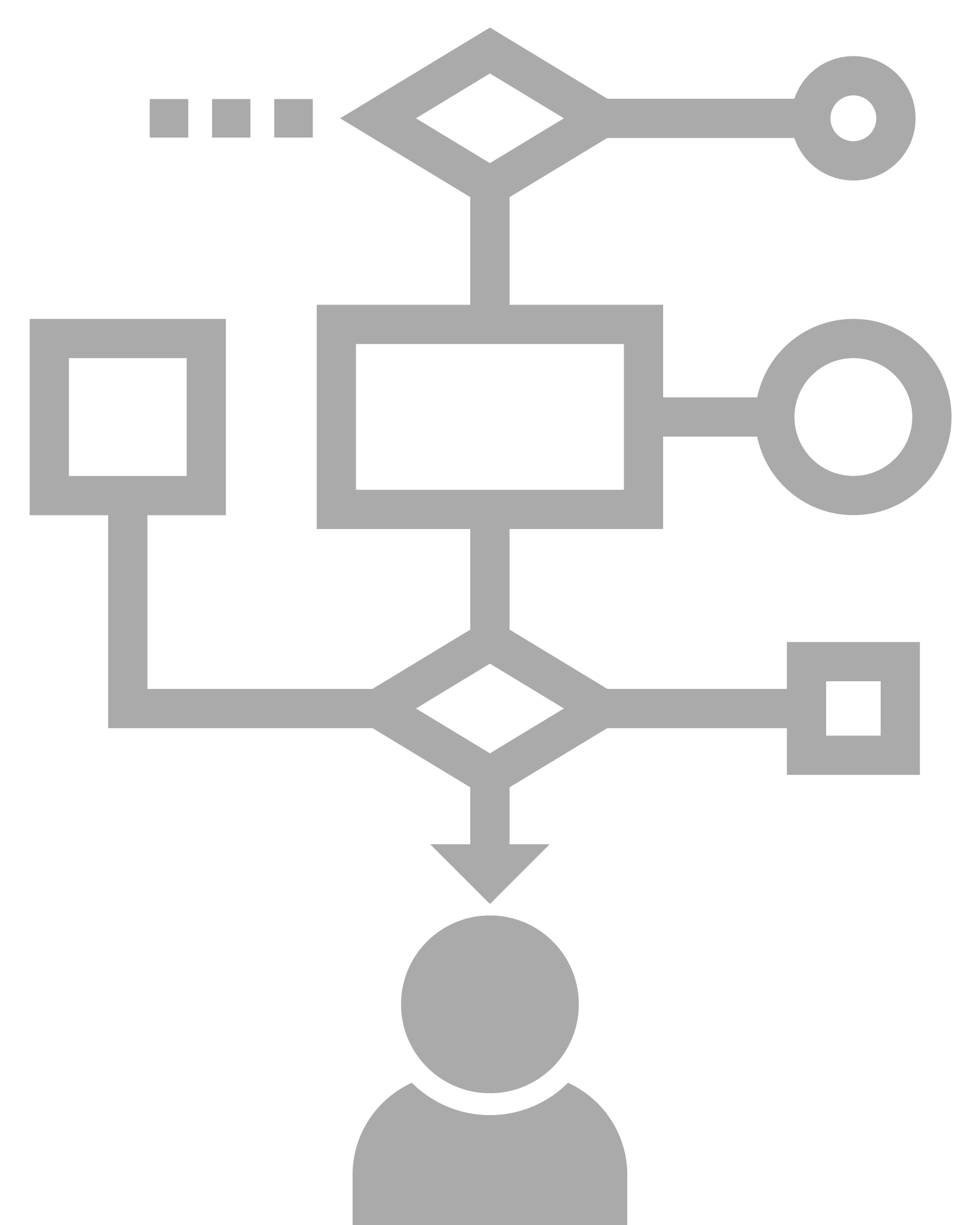 process-consultant