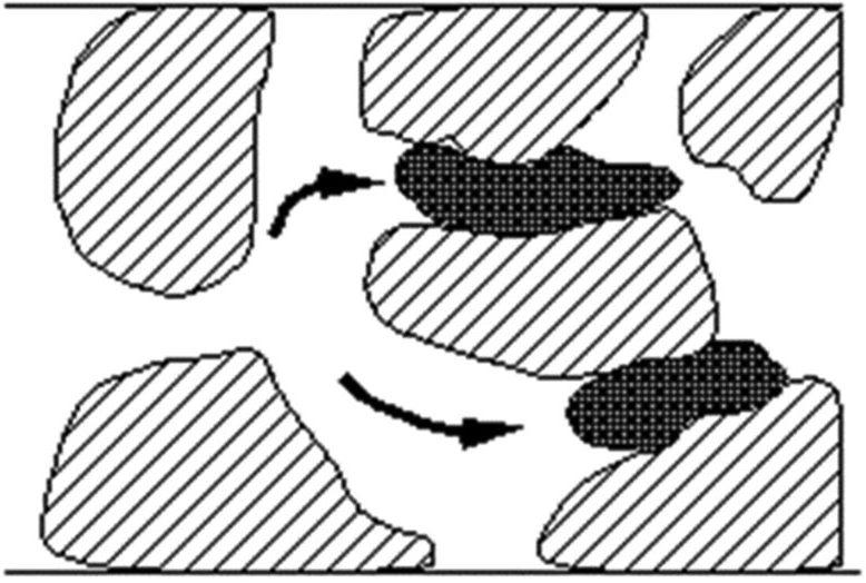 how petrosurf works