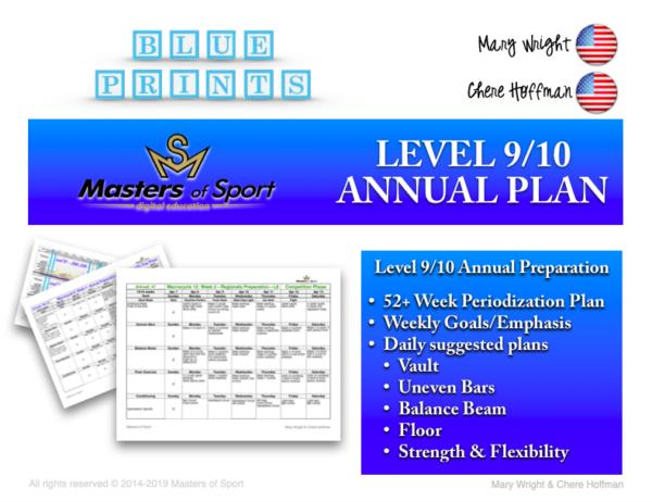 Level 9/10 Annual Plan