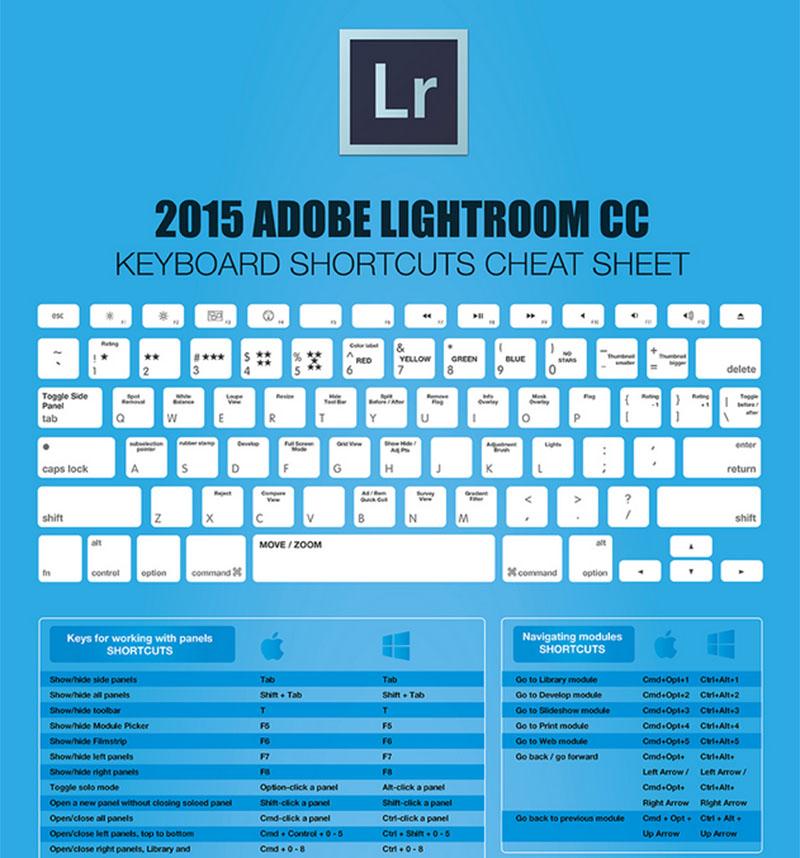 iPhotoChannel-atalhos-para-photoshop-atalhos-para-lightroom-2015-adobe-photoshop-keyboard-shortcuts-cheat-sheet-lightroom