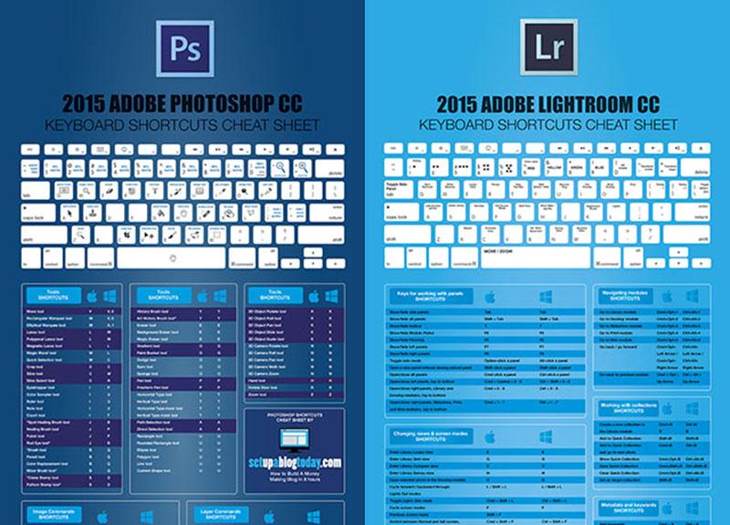 iPhotoChannel-atalhos-para-photoshop-atalhos-para-lightroom