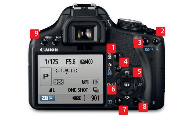 iphotochannel-partes-da-camera-dslr-iniciante-dicas-para-iniciante-fotografia-Camera_features_front