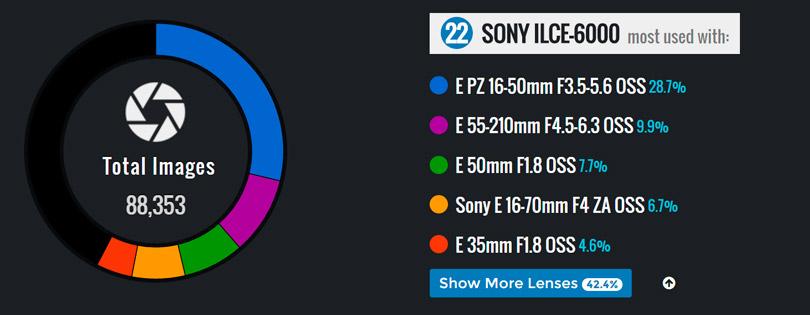 iphoto-10-cameras-mais-populares-da-internet4