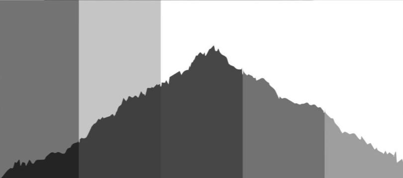iphoto-dicas-sobre-como-ler-o-histograma-4
