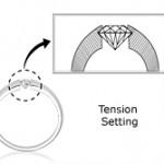 tension setting 2