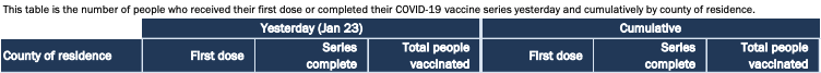 Covid-19 monroe county florida vaccinations