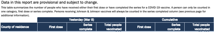 Covid-19 monroe county florida vaccinated