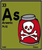 Arsenic is one of the most toxic elements that can be found. Humans may be exposed to arsenic through food, water and air. Exposure may also occur through skin contact with soil Read more: http://www.lenntech.com/periodic/elements/as.htm#ixzz3ySiAy6N6