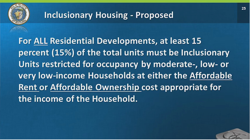 inclusionary housing reducing 30 to 15