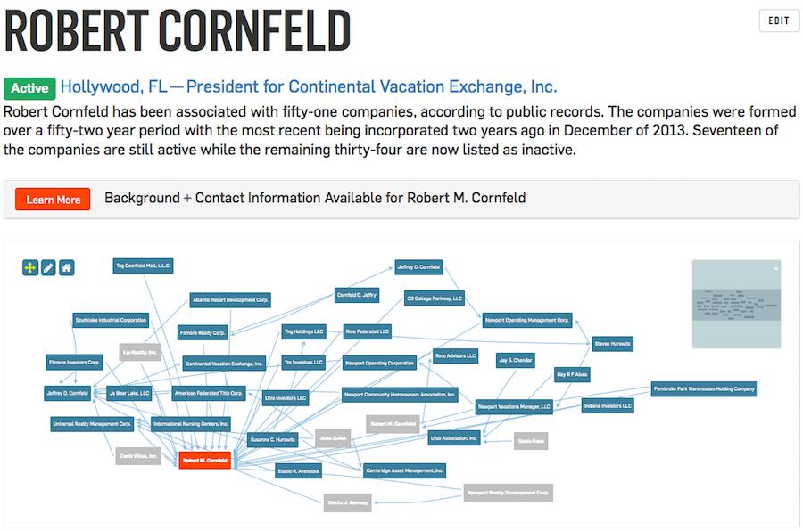 robert cornfeld