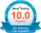Jimmy Chong 10 Top Attorney Avvo Rating Car Accident