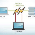 Premium DNS makes it easy to resolve common issues that prevent people from accessing your site