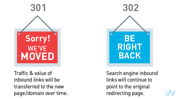 301-302-redirect-signs