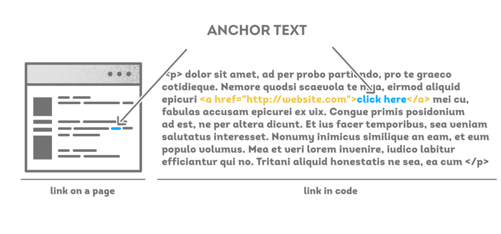 anchor-text-1